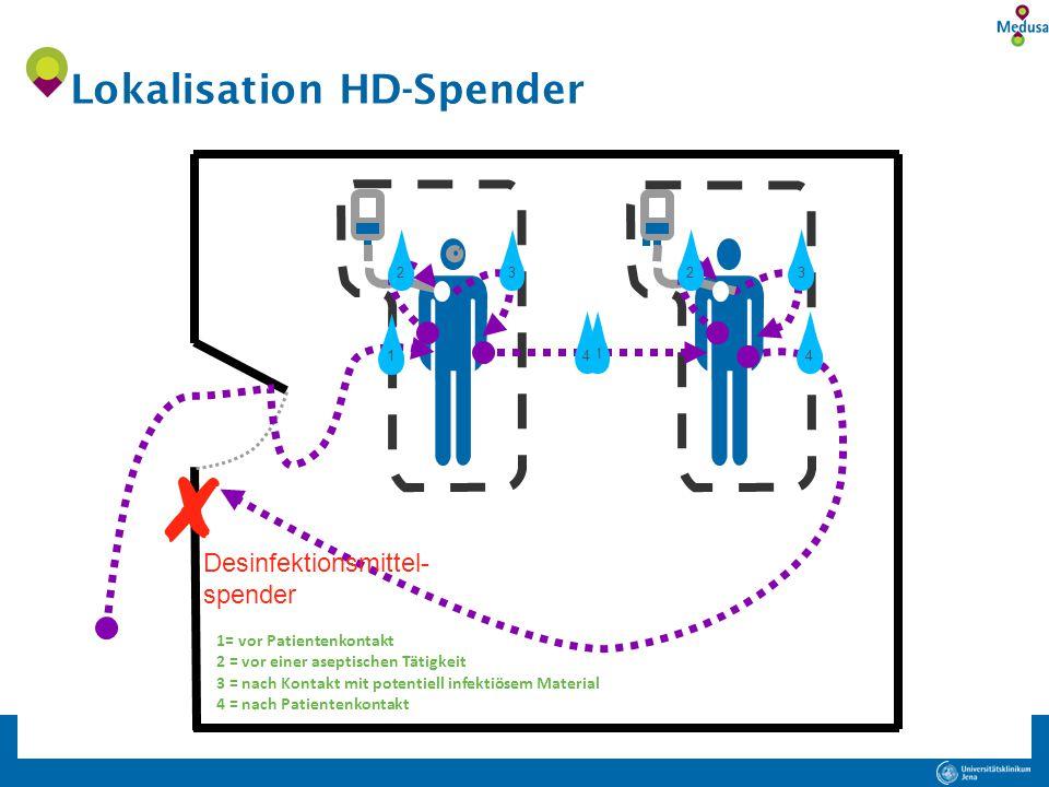 ✘ Lokalisation HD-Spender Desinfektionsmittel- spender