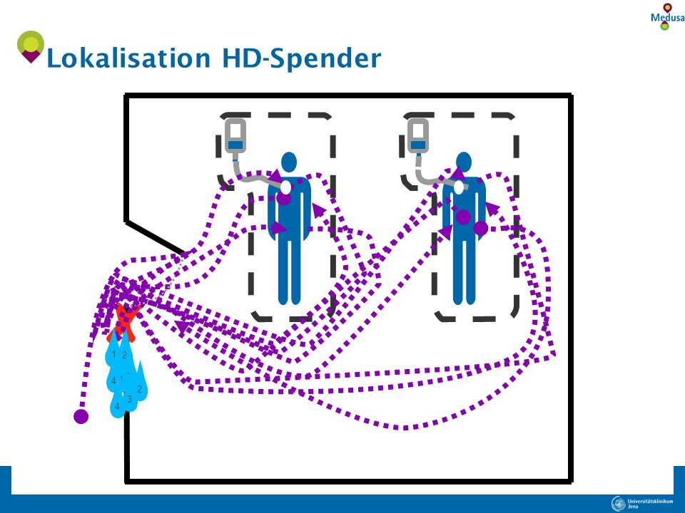 Lokalisation HD-Spender