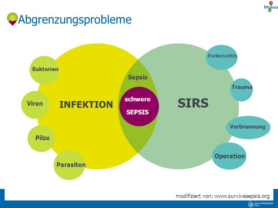 SIRS Abgrenzungsprobleme INFEKTION