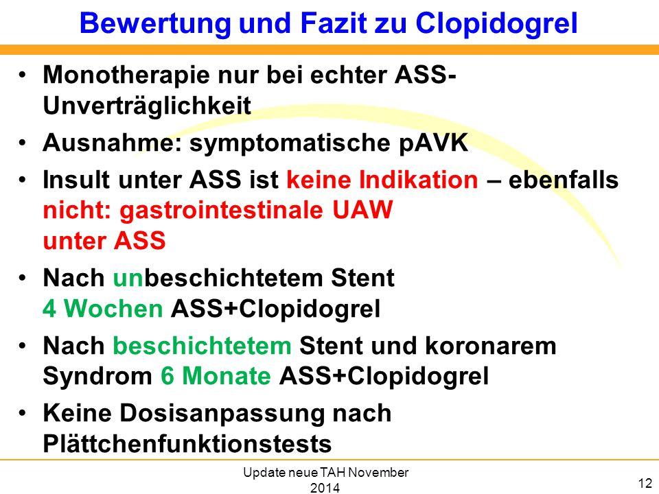 Bewertung und Fazit zu Clopidogrel