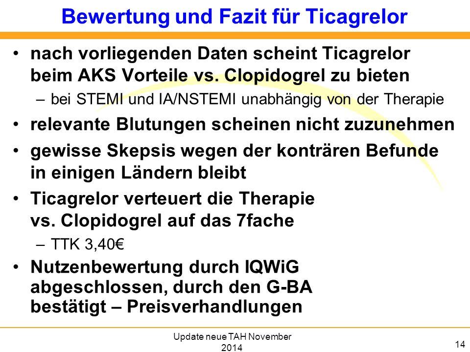 Bewertung und Fazit für Ticagrelor