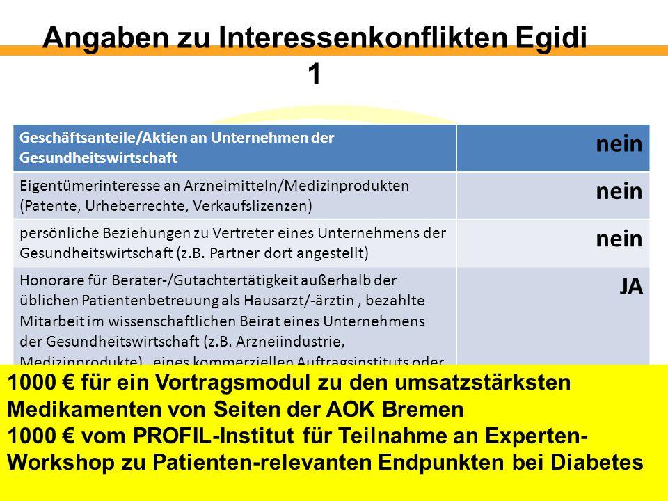 Angaben zu Interessenkonflikten Egidi 1