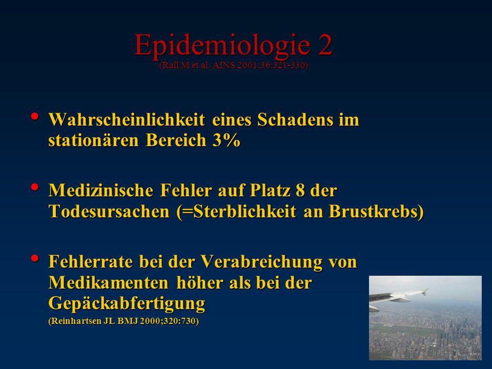Epidemiologie 2 (Rall M et al. AINS 2001;36:321-330)