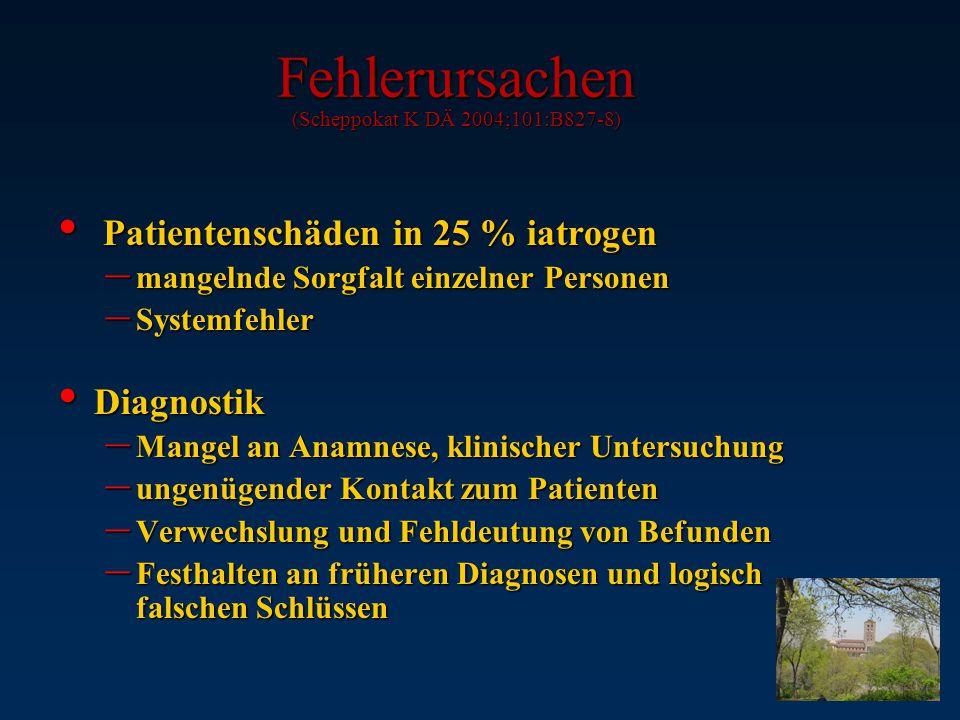Fehlerursachen (Scheppokat K DÄ 2004;101:B827-8)
