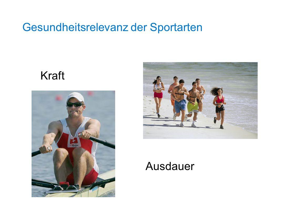 Gesundheitsrelevanz der Sportarten
