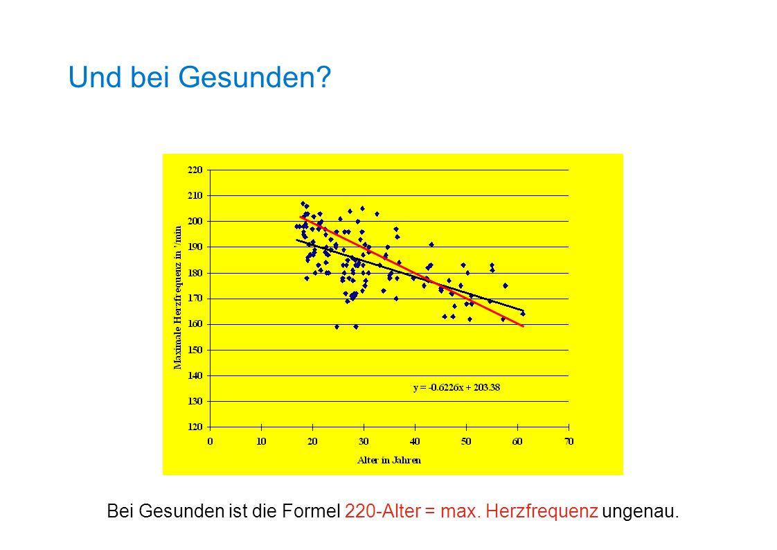 Und bei Gesunden Bei Gesunden ist die Formel 220-Alter = max. Herzfrequenz ungenau.