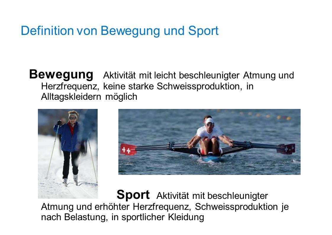 Definition von Bewegung und Sport