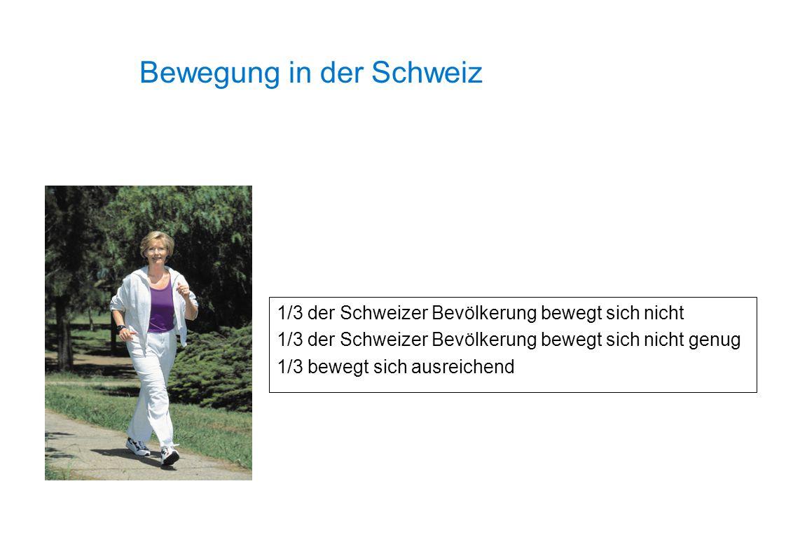 Bewegung in der Schweiz