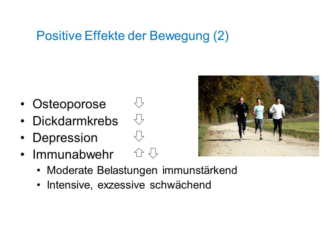 Positive Effekte der Bewegung (2)