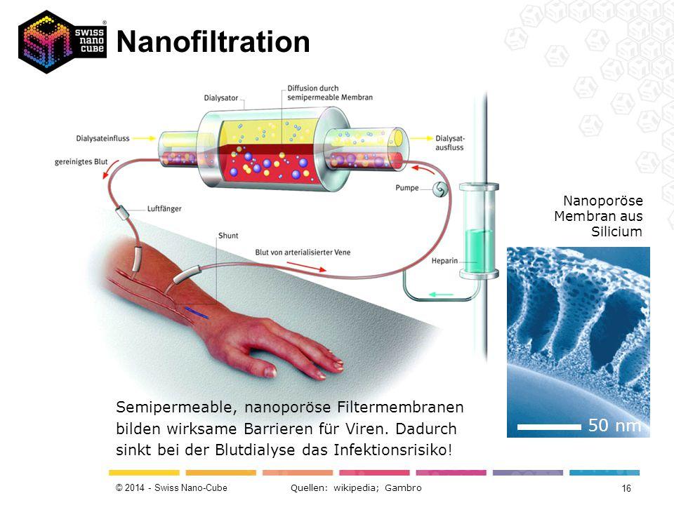 3. Nanomedizin: Anwendungen