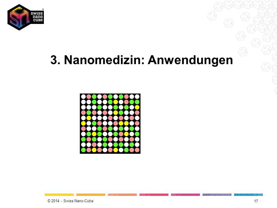 Übersicht Nanoanalytik
