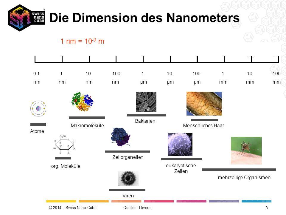 Blick in die Nanowelt 0.2 nm 0.2 μm 0.2 mm menschliches Auge