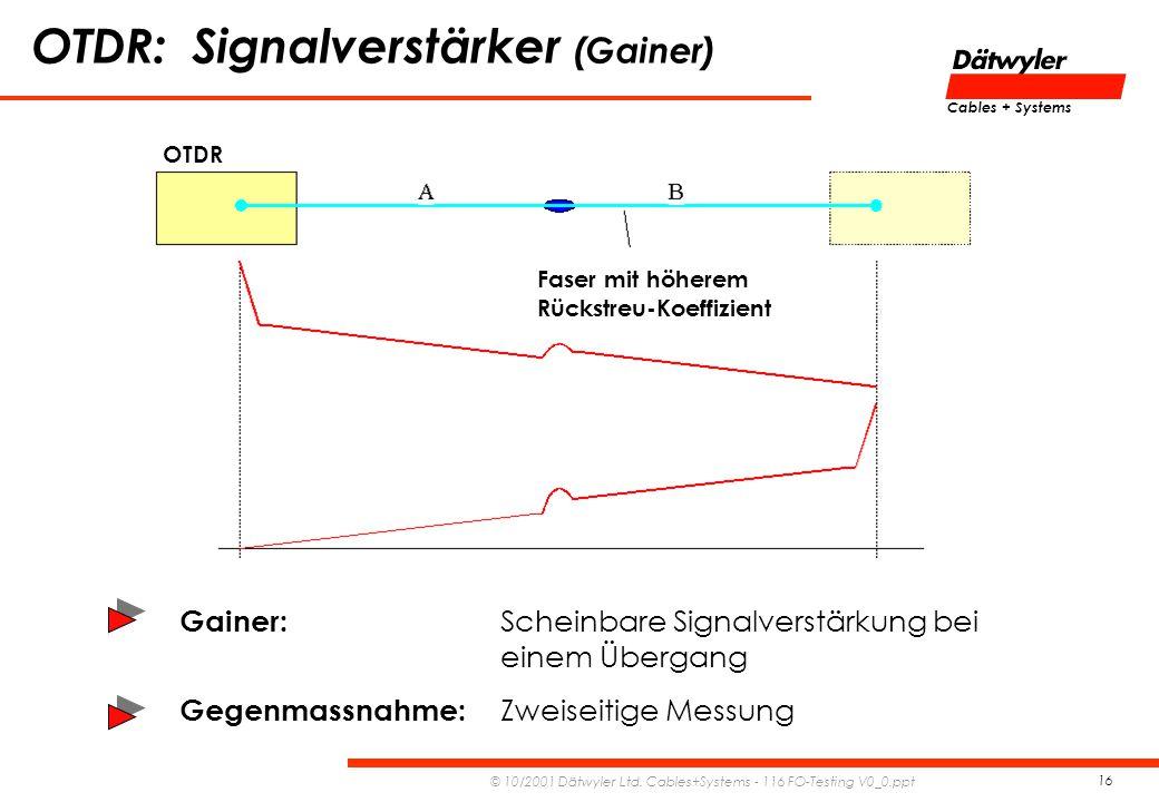 OTDR: Signalverstärker (Gainer)