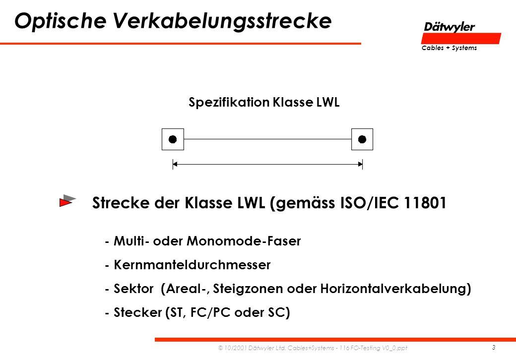 Spezifikation Klasse LWL