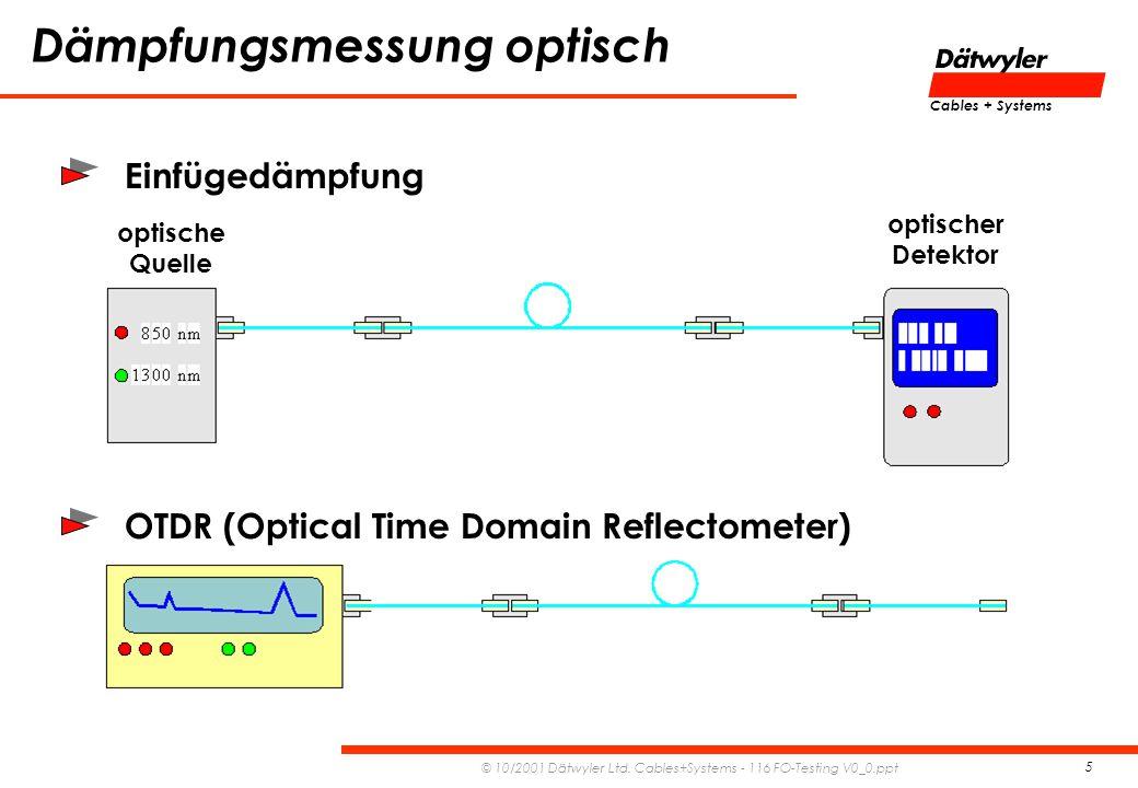 Dämpfungsmessung optisch