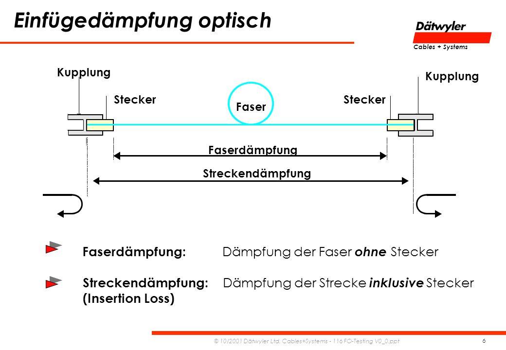 Einfügedämpfung optisch