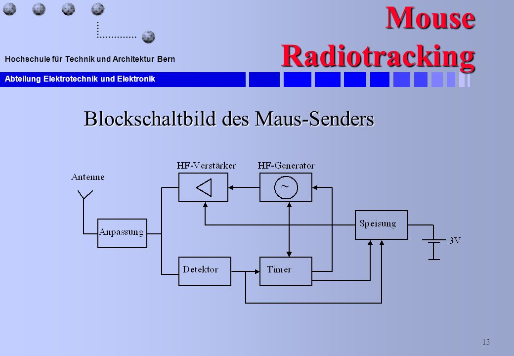 Mouse Radiotracking Blockschaltbild des Maus-Senders