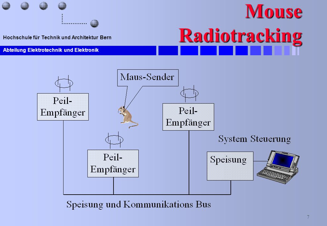 Mouse Radiotracking