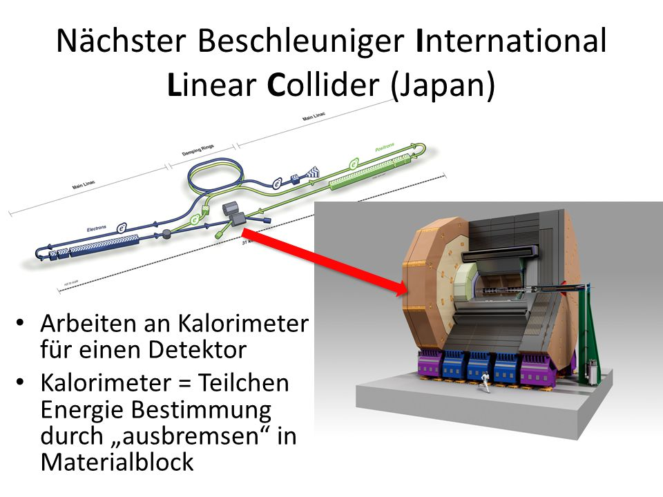 Nächster Beschleuniger International Linear Collider (Japan)