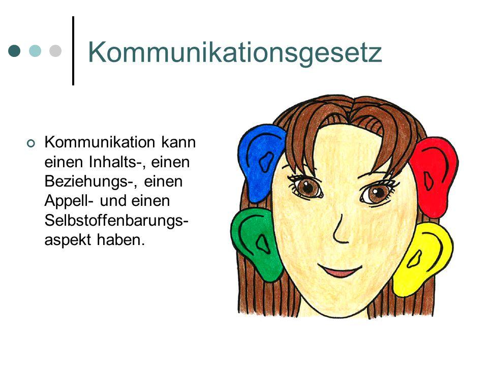 Kommunikationsgesetz