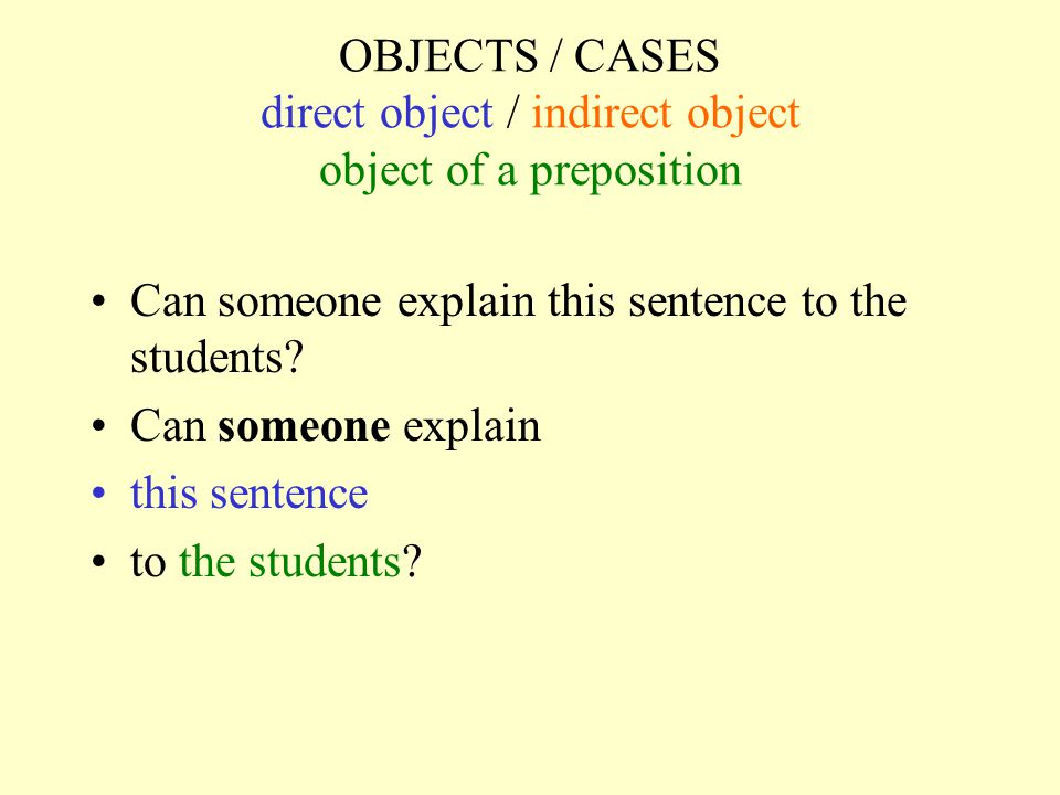 OBJECTS / CASES direct object / indirect object object of a preposition