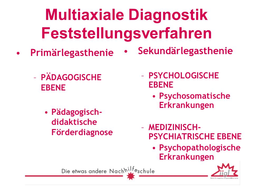 Multiaxiale Diagnostik Feststellungsverfahren