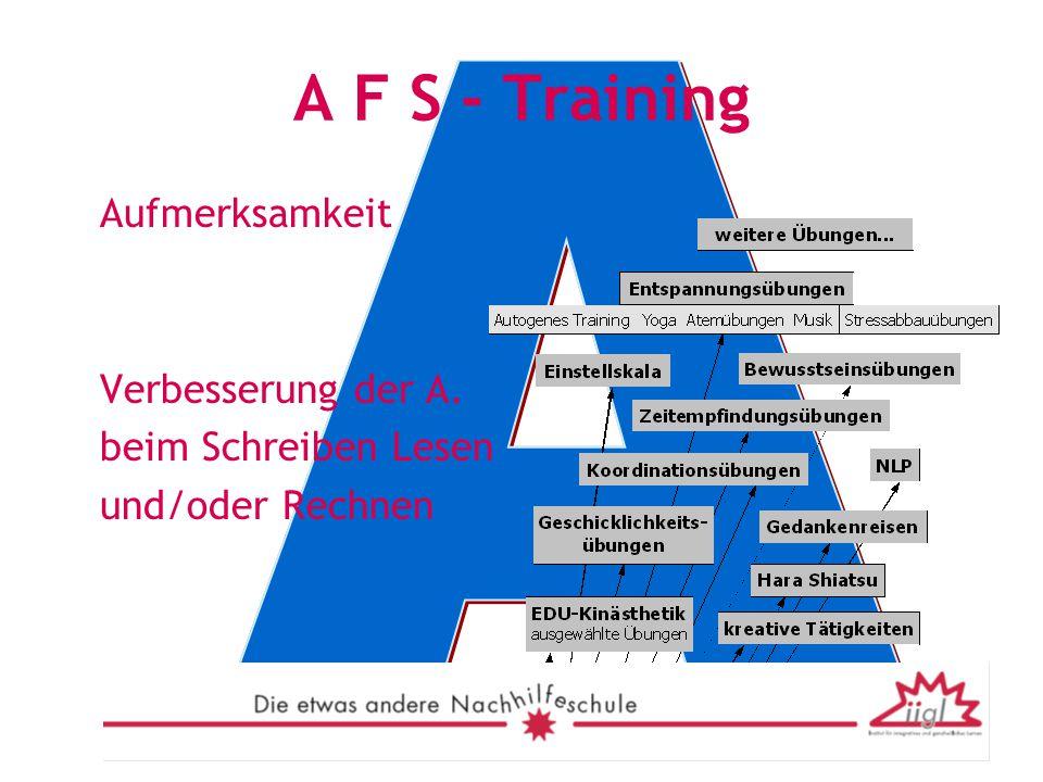 A F S - Training Aufmerksamkeit Verbesserung der A.