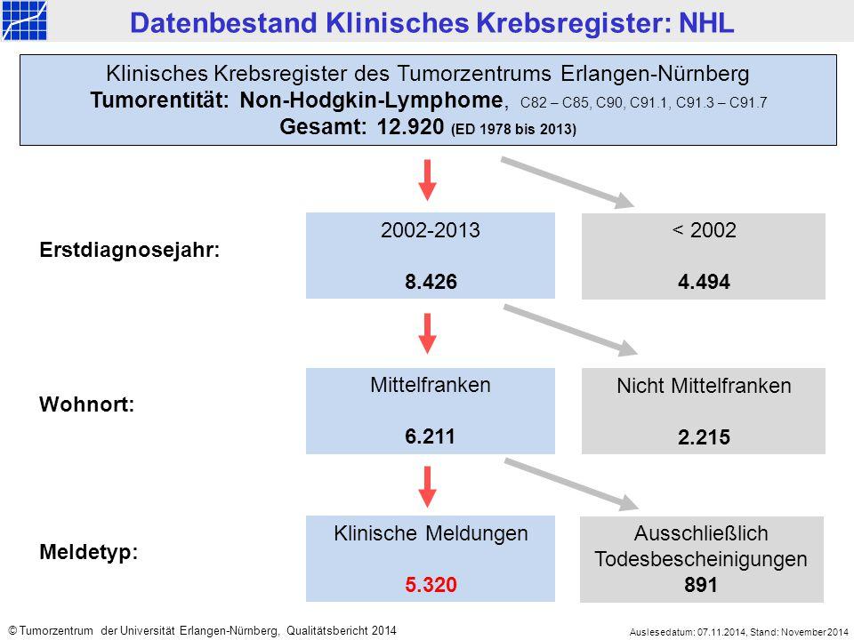 Datenbestand Klinisches Krebsregister: NHL
