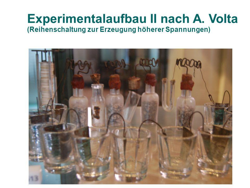 Experimentalaufbau II nach A