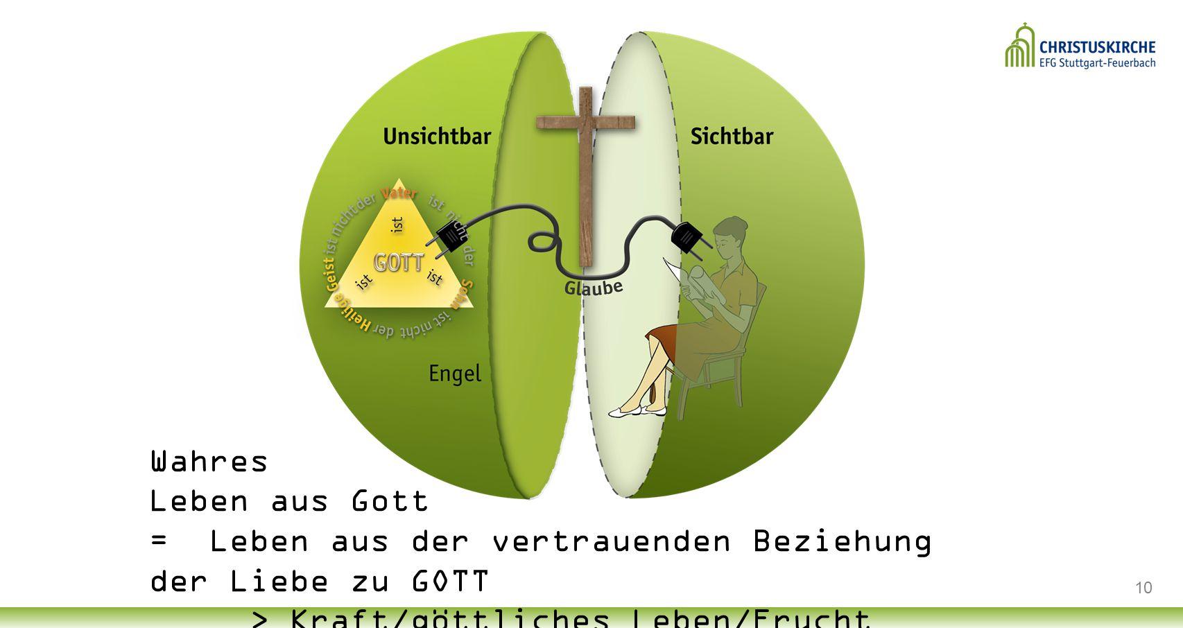 Wahres Leben aus Gott. = Leben aus der vertrauenden Beziehung der Liebe zu GOTT > Kraft/göttliches Leben/Frucht.