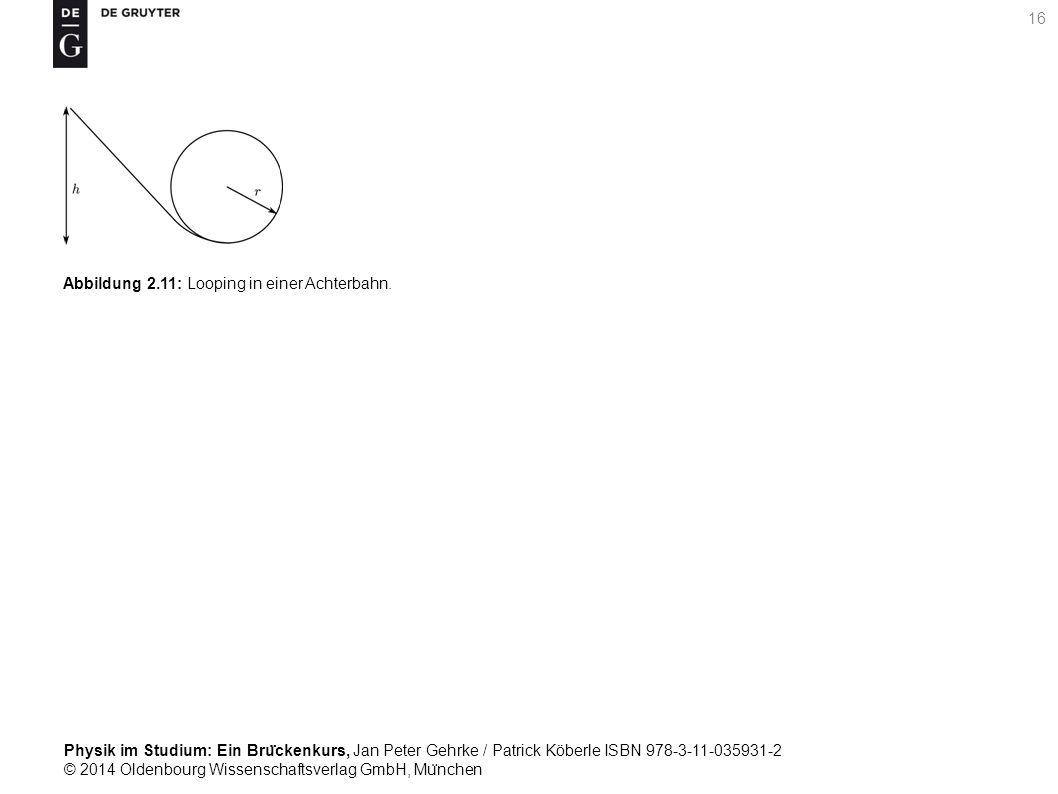 Abbildung 2.11: Looping in einer Achterbahn.