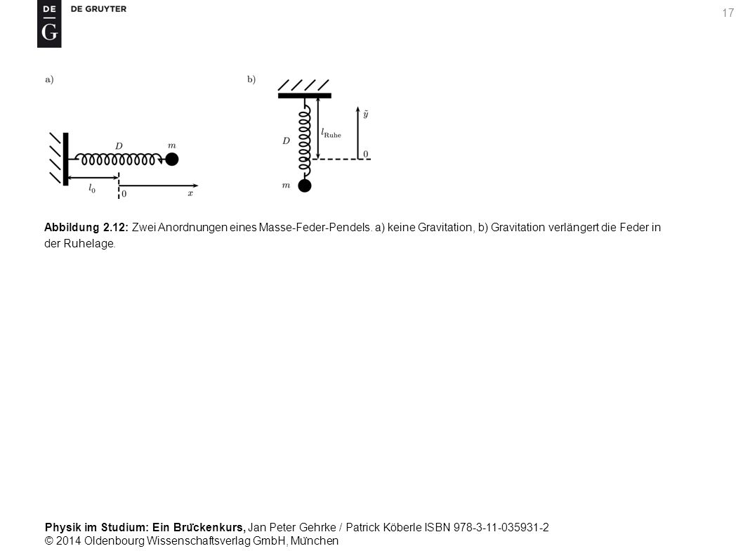 Abbildung 2. 12: Zwei Anordnungen eines Masse-Feder-Pendels