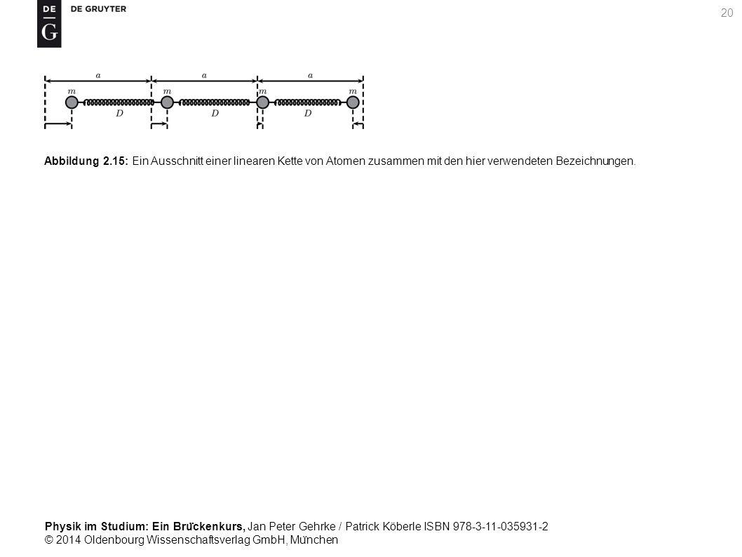 Abbildung 2.15: Ein Ausschnitt einer linearen Kette von Atomen zusammen mit den hier verwendeten Bezeichnungen.