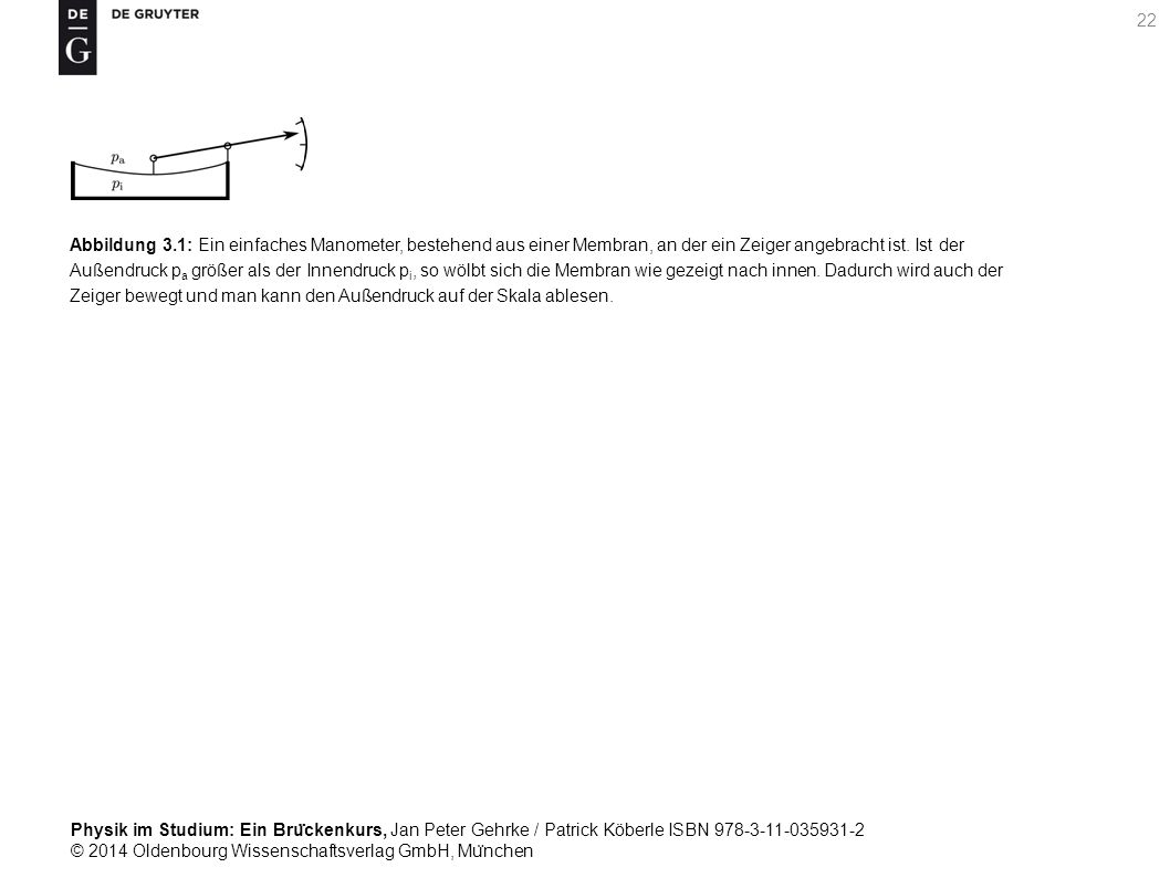 Abbildung 3.1: Ein einfaches Manometer, bestehend aus einer Membran, an der ein Zeiger angebracht ist.