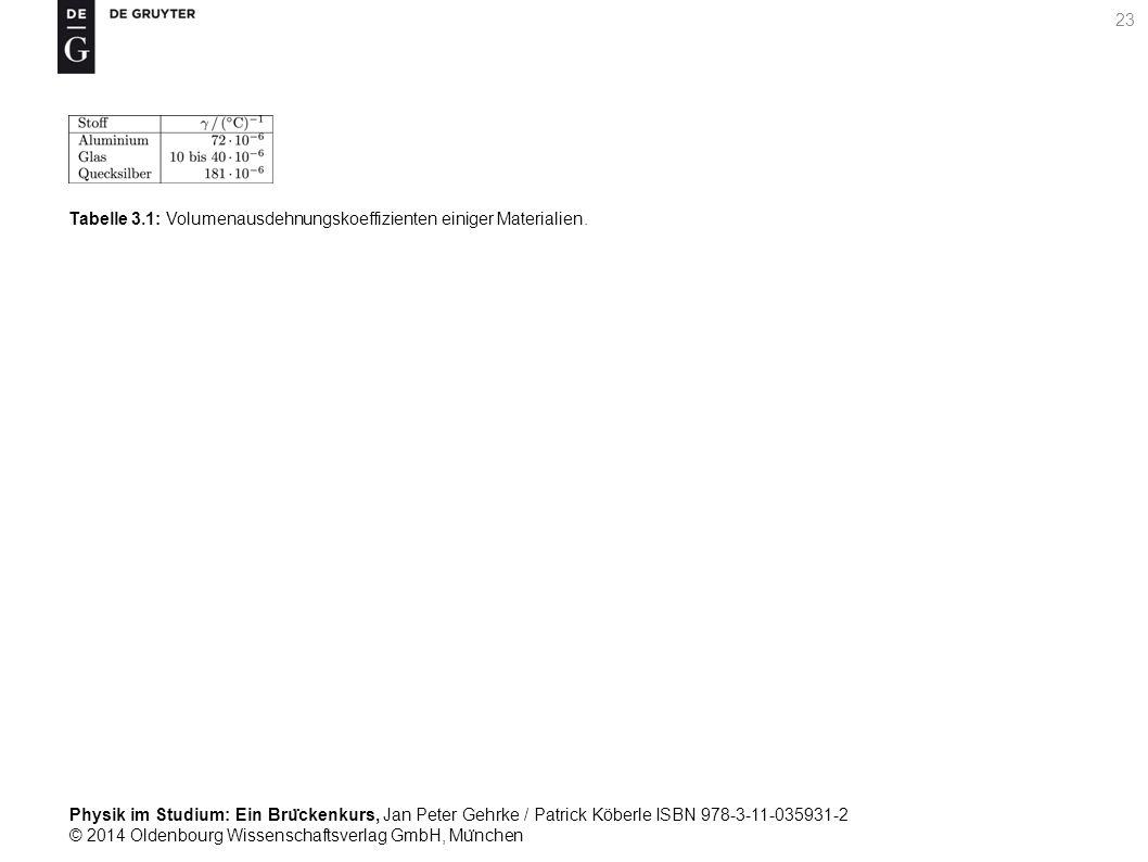 Tabelle 3.1: Volumenausdehnungskoeffizienten einiger Materialien.