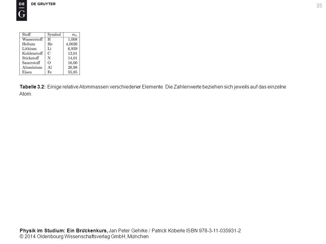 Tabelle 3. 2: Einige relative Atommassen verschiedener Elemente