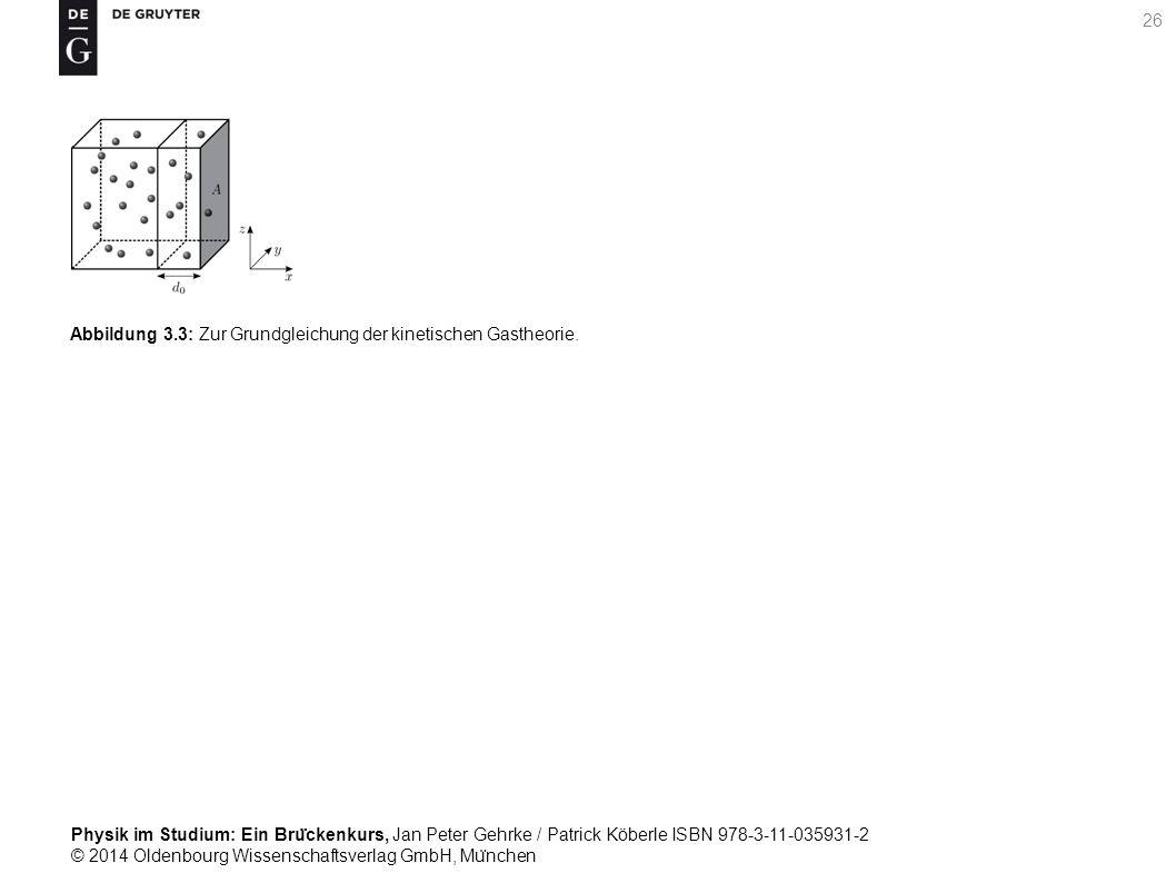 Abbildung 3.3: Zur Grundgleichung der kinetischen Gastheorie.
