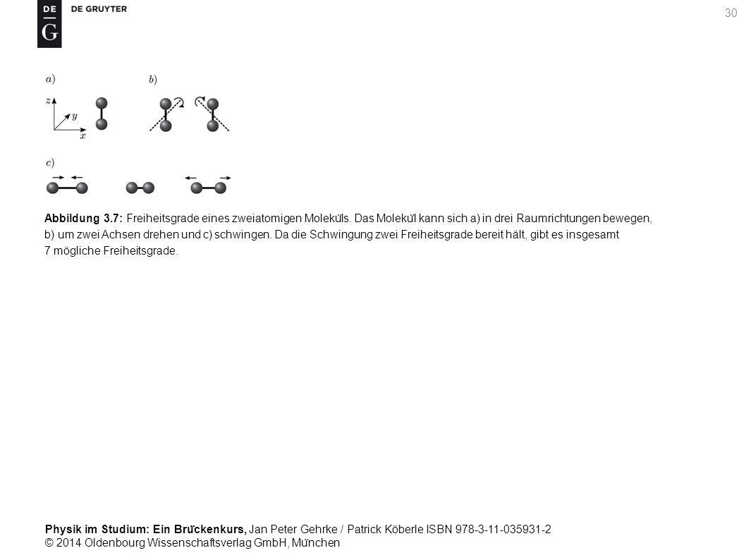 Abbildung 3. 7: Freiheitsgrade eines zweiatomigen Moleküls