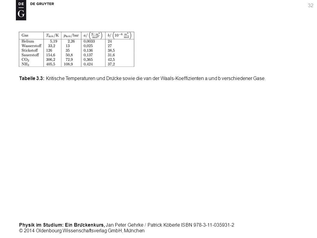 Tabelle 3.3: Kritische Temperaturen und Drücke sowie die van der Waals-Koeffizienten a und b verschiedener Gase.