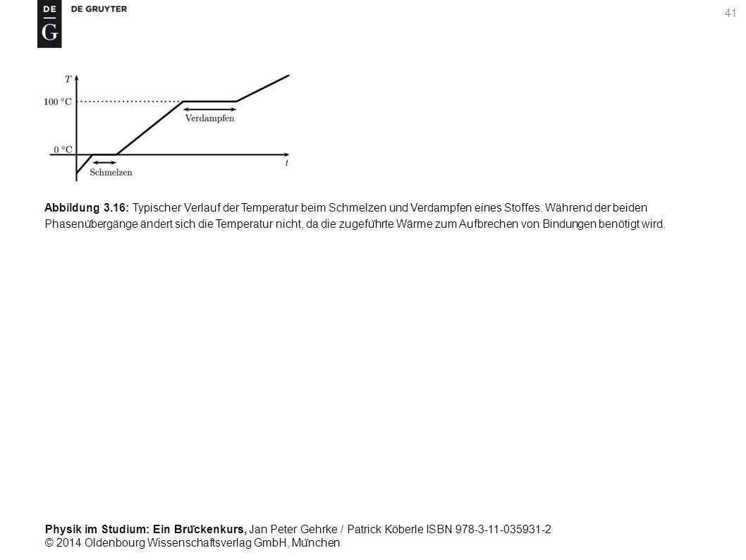 Abbildung 3.16: Typischer Verlauf der Temperatur beim Schmelzen und Verdampfen eines Stoffes.