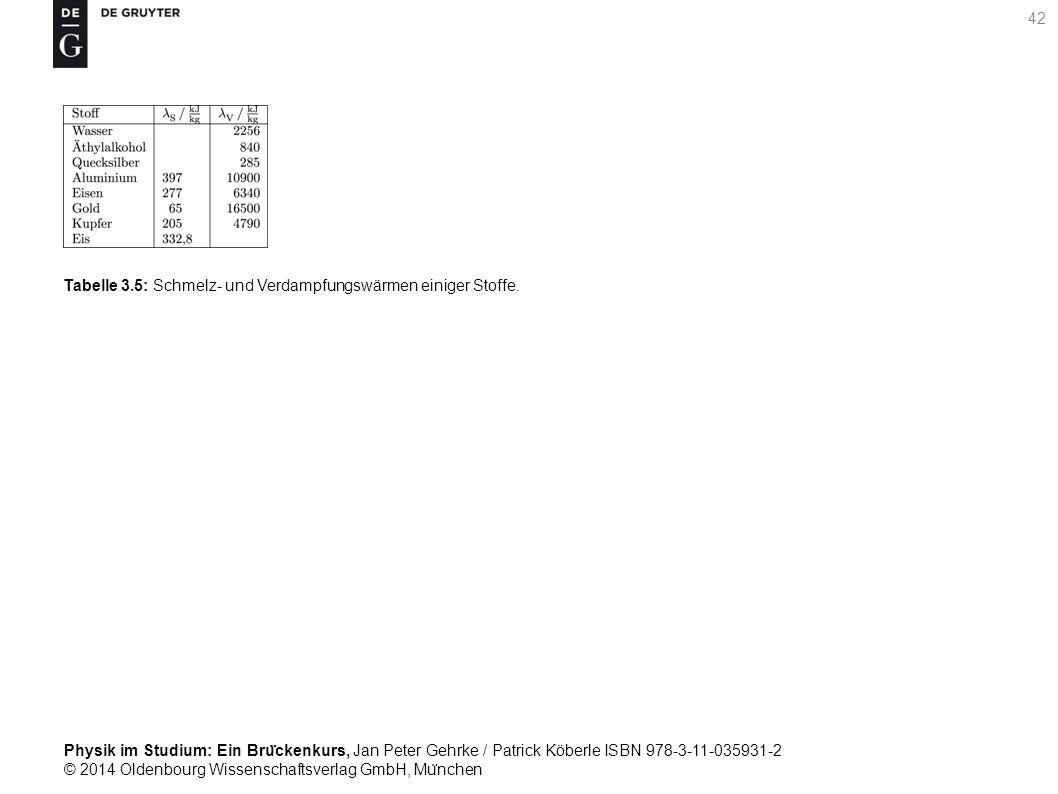 Tabelle 3.5: Schmelz- und Verdampfungswärmen einiger Stoffe.