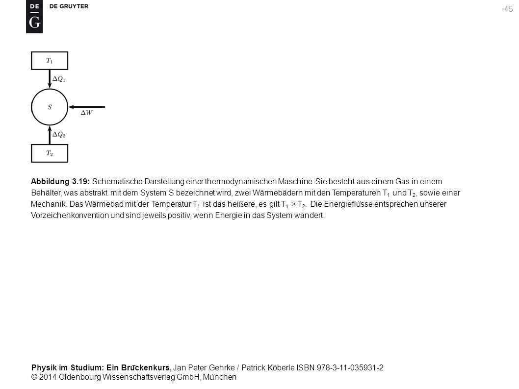 Abbildung 3.19: Schematische Darstellung einer thermodynamischen Maschine.
