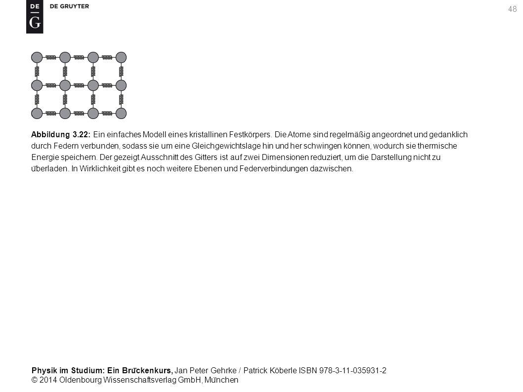 Abbildung 3. 22: Ein einfaches Modell eines kristallinen Festkörpers