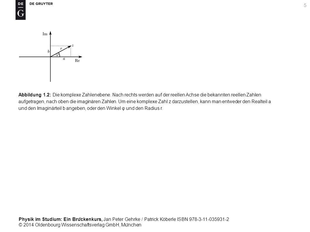 Abbildung 1. 2: Die komplexe Zahlenebene