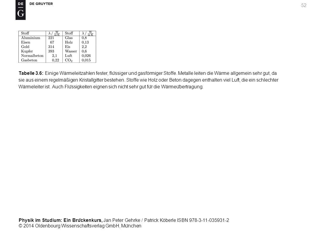 Tabelle 3.6: Einige Wärmeleitzahlen fester, flüssiger und gasförmiger Stoffe.