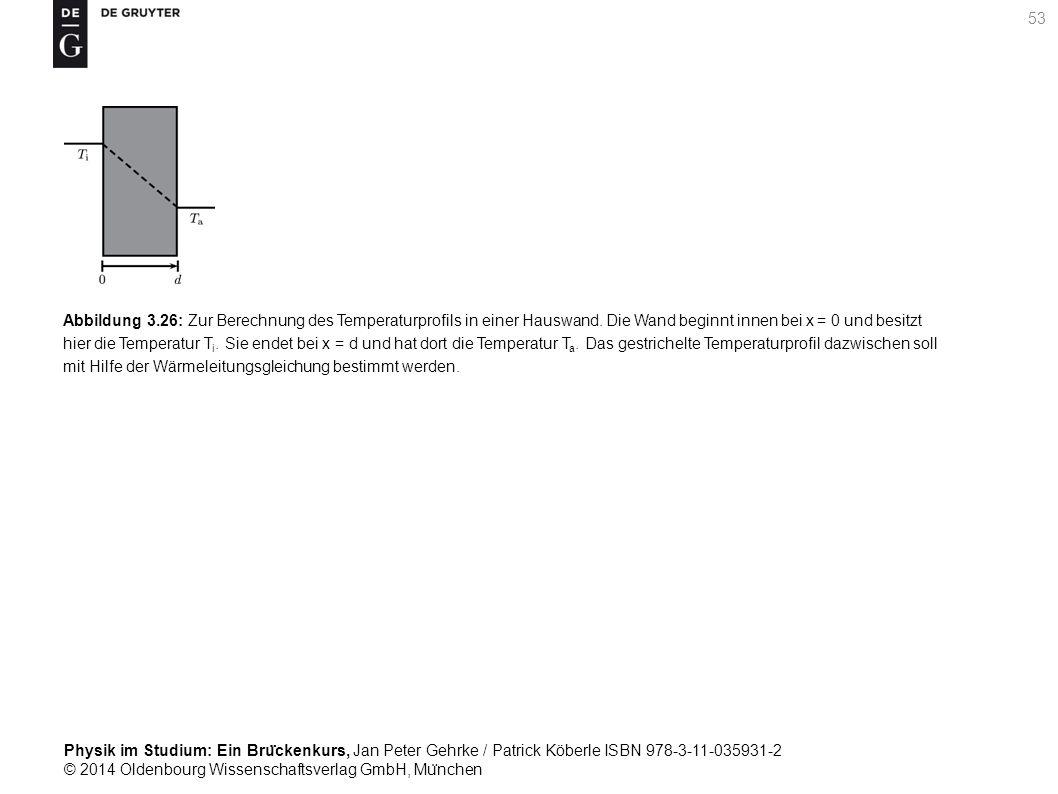 Abbildung 3.26: Zur Berechnung des Temperaturprofils in einer Hauswand.