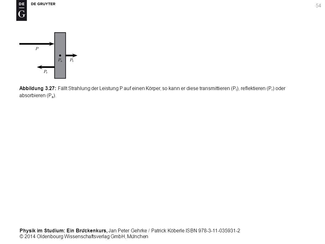 Abbildung 3.27: Fällt Strahlung der Leistung P auf einen Körper, so kann er diese transmittieren (Pt), reflektieren (Pr) oder absorbieren (Pa).