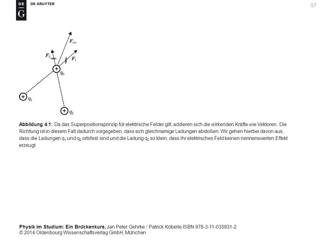Abbildung 4.1: Da das Superpositionsprinzip für elektrische Felder gilt, addieren sich die wirkenden Kräfte wie Vektoren.