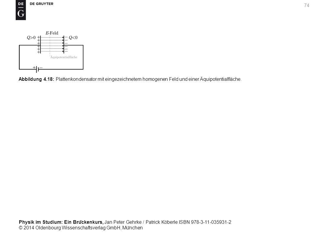 Abbildung 4.18: Plattenkondensator mit eingezeichnetem homogenen Feld und einer Äquipotentialfläche.