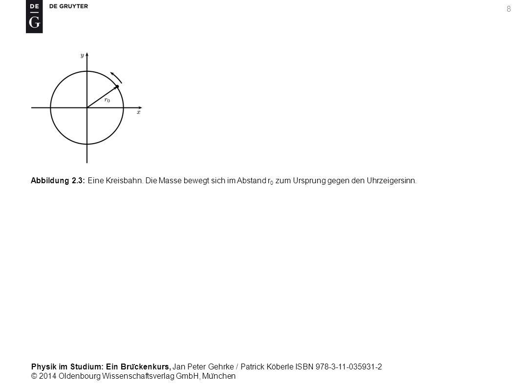 Abbildung 2. 3: Eine Kreisbahn